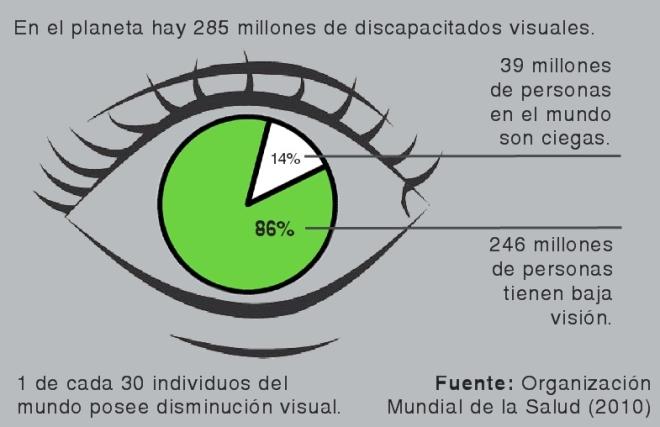 datos-cifras